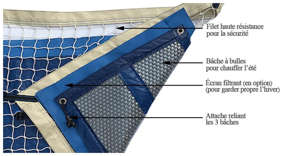 détails de la bâche à bulles securibul piscine en situation