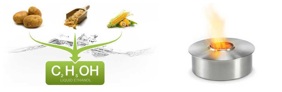 bioéthanol pour cheminée extérieure Mix en situation