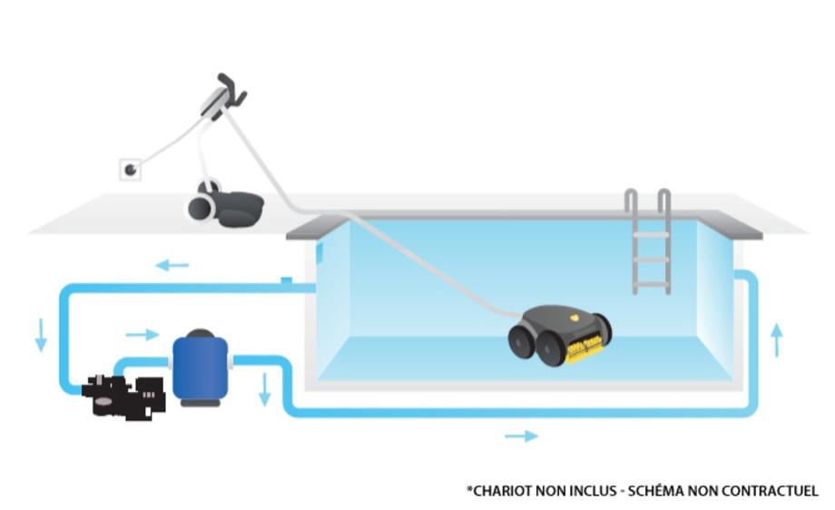 Robot de piscine vortex zodiac ov3300 sans chariot for Robot piscine zodiac vortex