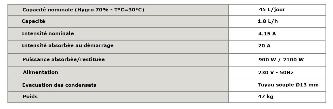caractéristiques techniques du déshumidificateur d'ambiance Zodiac DT850