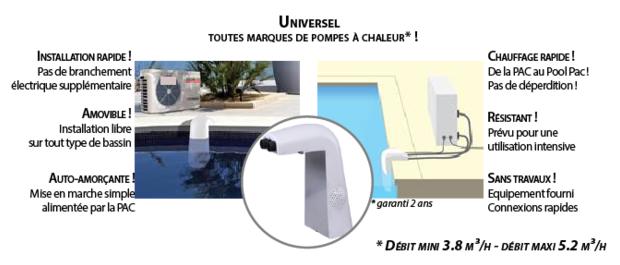 Pac Pool connecteur pompe chaleur piscine toutes marques