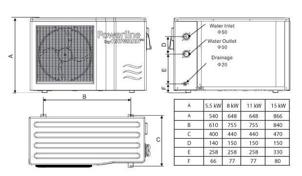 pompe a chaleur powerline dimensions