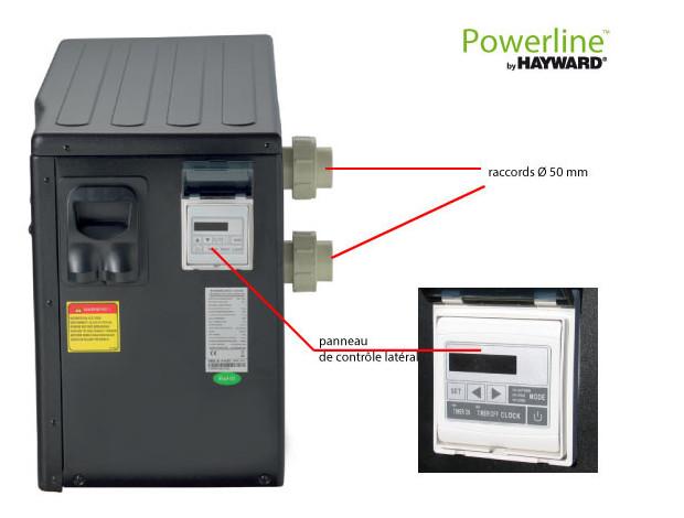 PAc Powerline Hayward schema panneau latéral