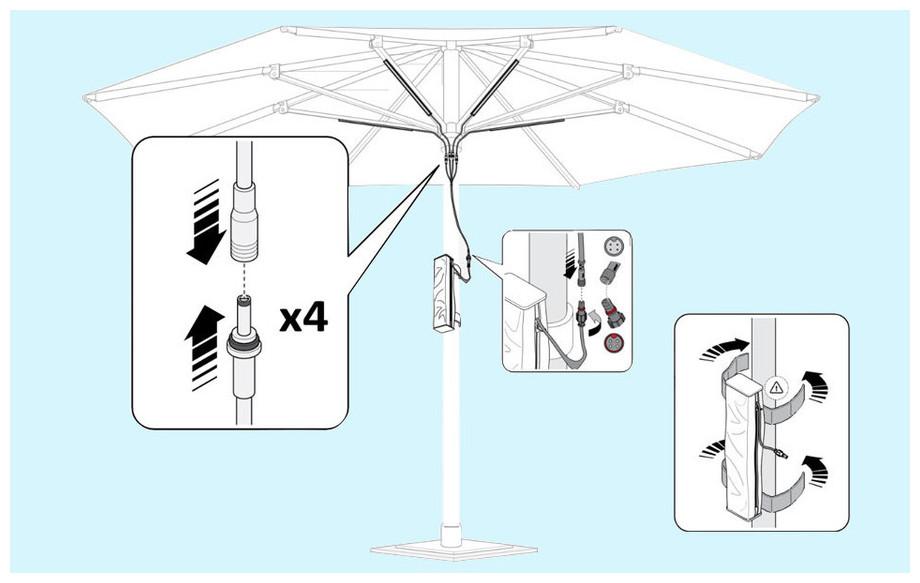 Accessoires du kit Led sans fil pour parasol