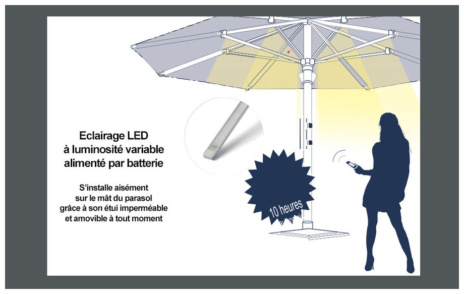 kit d 39 clairage led sans fil pour parasol piscine center net. Black Bedroom Furniture Sets. Home Design Ideas