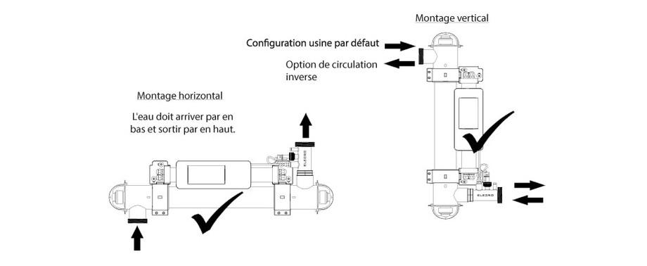 Stérilisateur UV Pro Pool Plus jusqu'à 100 m³ - montage 1