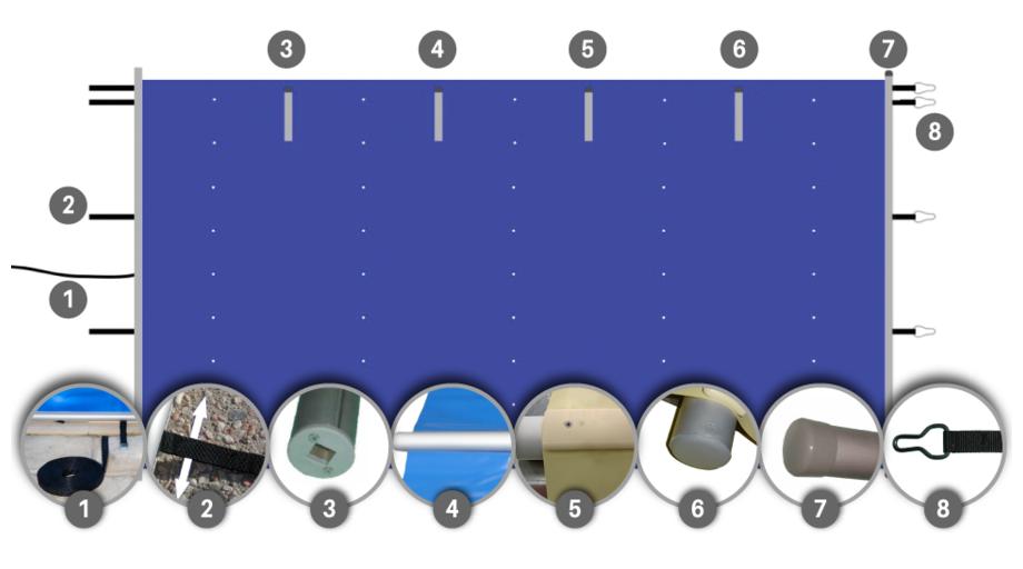 Bâche à barres toutes saisons Pool Barres - schéma détails