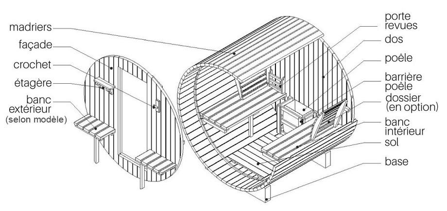 schéma du sauna vapeur tonneau en pin