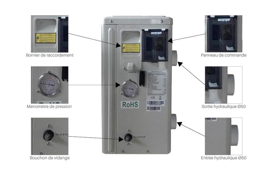 Pompe à chaleur Pacfirst NE (New Eco) - détails