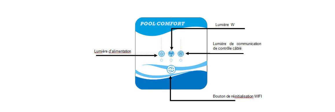 module wifi de la pompe à chaleur de piscine pacfirst ne