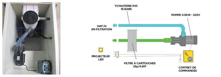 schéma standard du mur filtrant gs14 filtrinov en situation