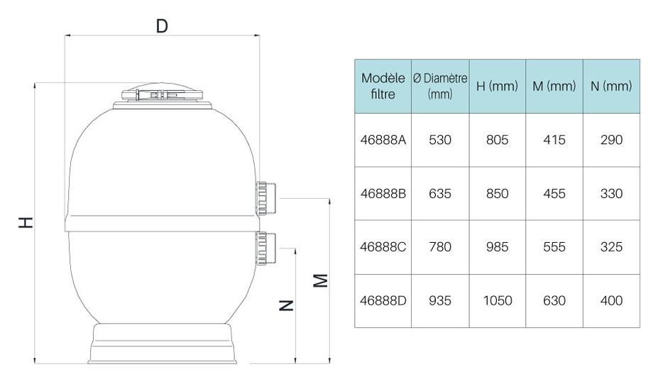 Filtre piscine Lamiplus Side - dimensions