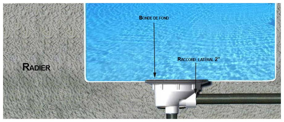 Bonde de fond piscine b ton liner gris anthracite for Installation liner piscine