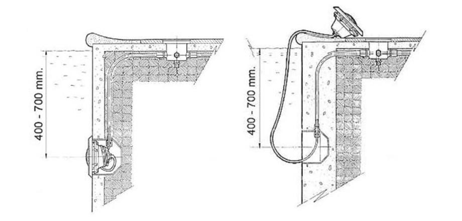 installation du projecteur de piscine gris anthracite Astral 300 W