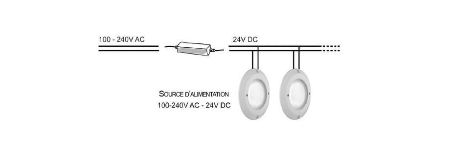 installation de la lampe Lumiplus blanche DC PAR56 de piscine en situation