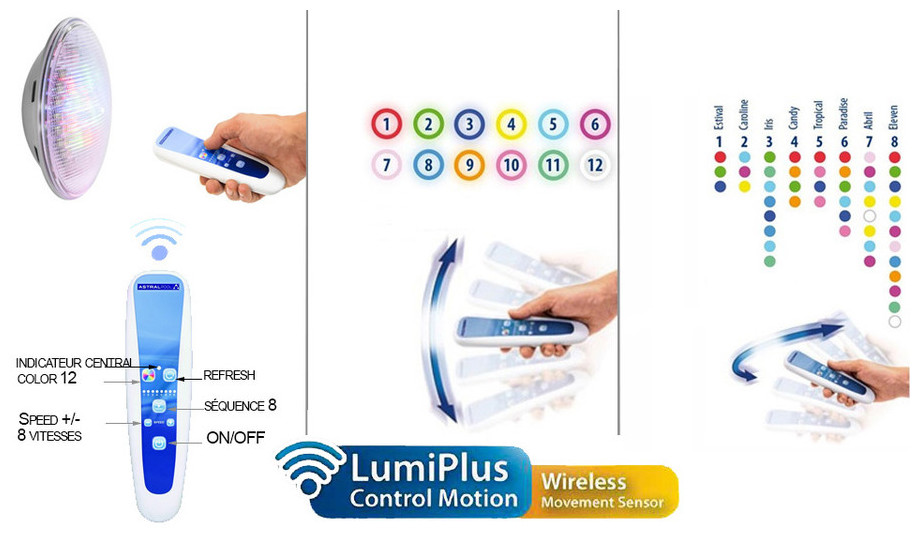télécommande de l'ampoule led lumiplus rgb