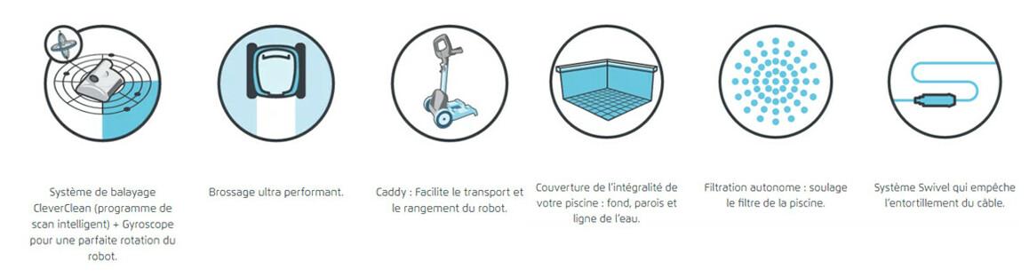 pictogramme robot piscine dolphin d210