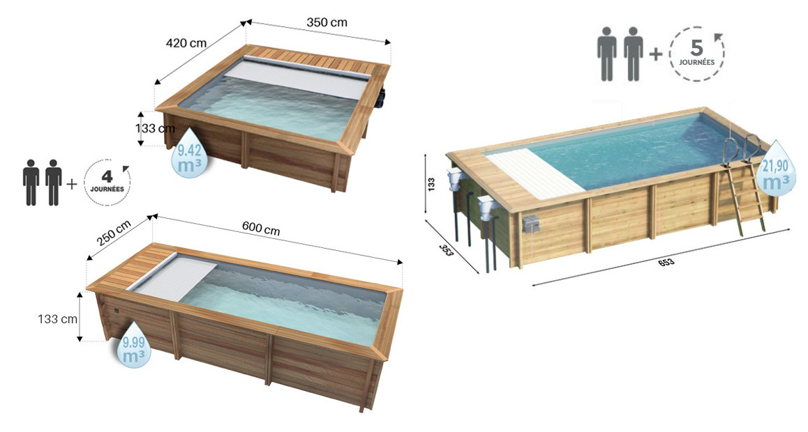 dimensions des piscines bois urbaine proswell