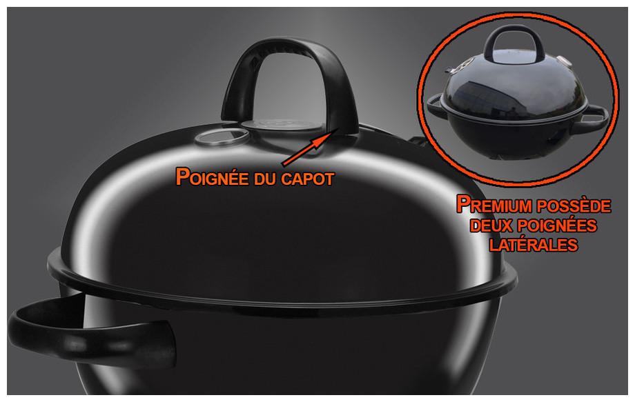 Les poignées isolantes du barbecue Premium 57