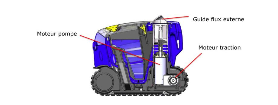 TornaX OT2100 robot électrique par Zodiac - Deux moteurs internes
