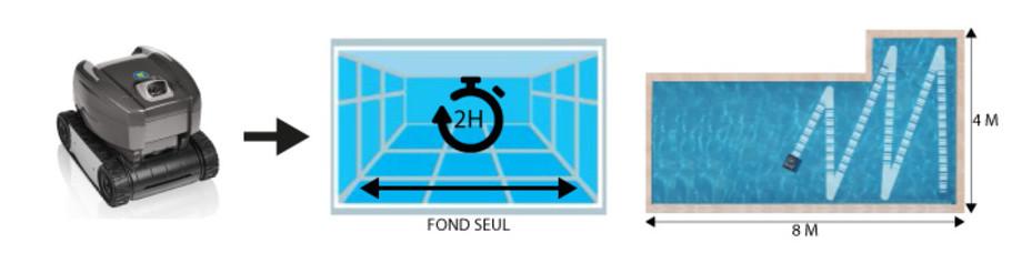 robot électrique zodiac tornax ot 2100 - cycle et taille de bassin