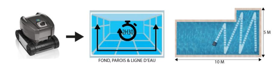 Robot lectrique zodiac tornax ot3200 fond paroi ligne d for Robot piscine enterree