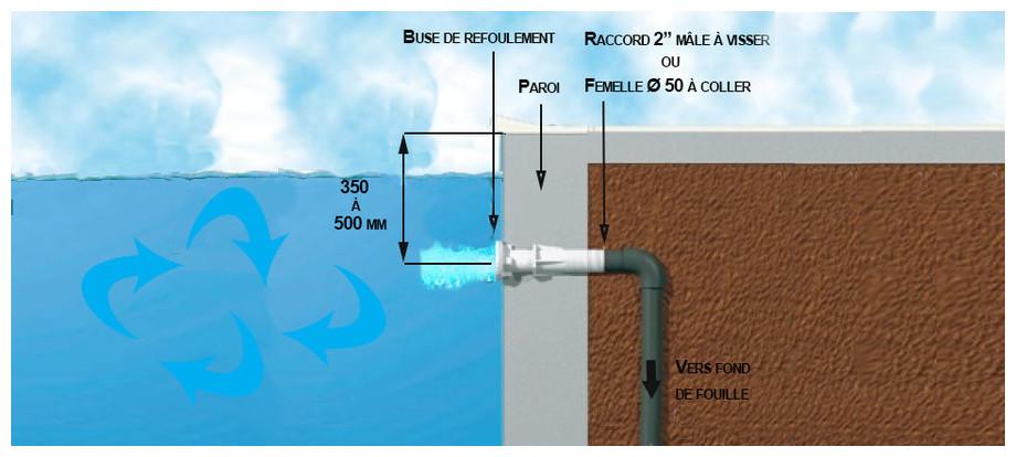 installation de la buse de refoulement gris anthracite pour piscine béton