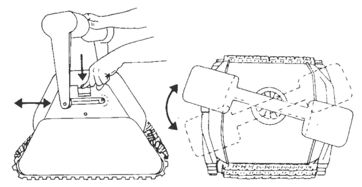 réglage de la poignée du robot de piscine tiger shark qc hayward
