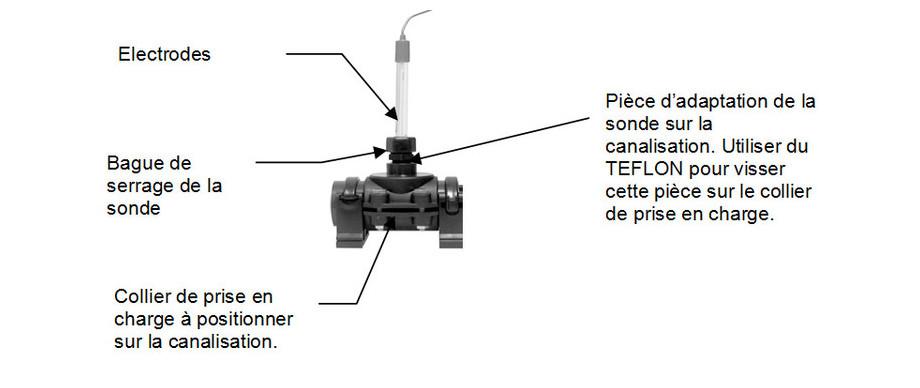 électrolyseur au sel de piscine Duo Perle Série Black ph pompe doseuse