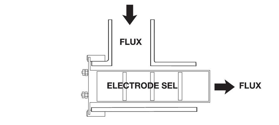 électrolyseur au sel de piscine O'Clair Série S installation du vase