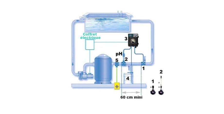 électrolyseur au sel de piscine Perle Série Black + ph install
