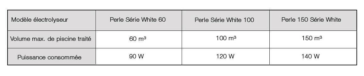 pack électrolyseur perle série white + régulateur pH perle