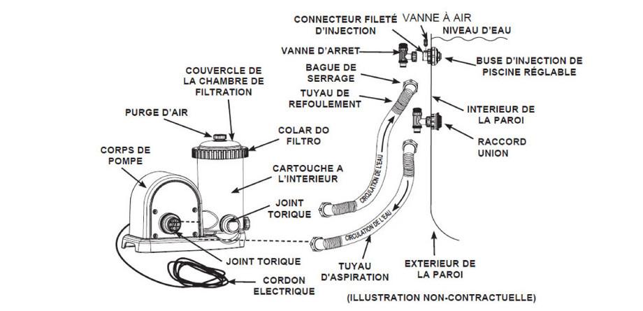 Epurateur à cartouche Krystal Clear Intex - schema réf 636