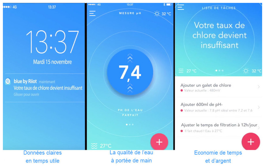 analyseur Blue interface smartphone