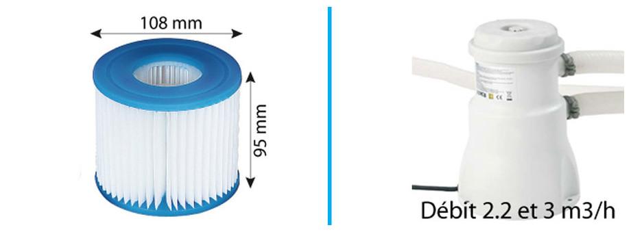 cartouches filtrantes 3m³piscine jilong dimensions