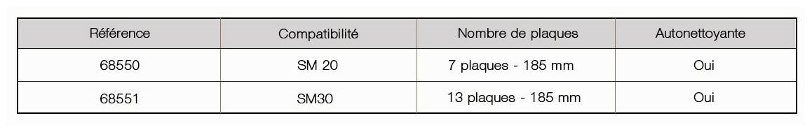 caractéristiques de la Cellule d'origine pour électrolyseur AIS-Autochlor®