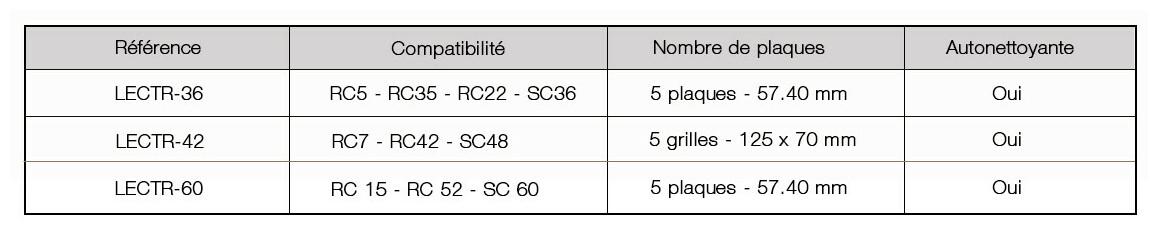 caractéristiques de la cellule originale pour stérilisateur au sel Pool Pilot®