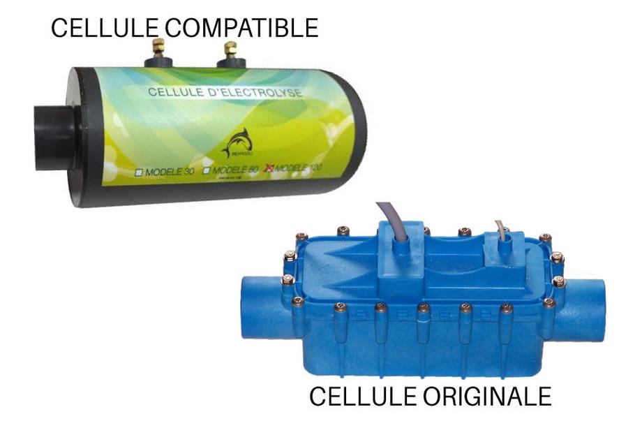 Cellule compatible pour électrolyseurs Corelec®