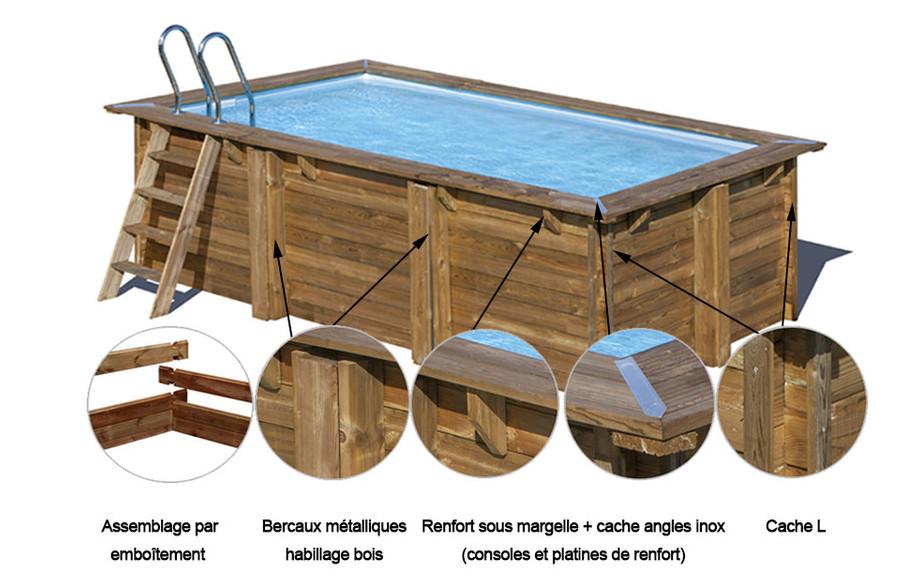 structure piscine bois en kit Woodfirst Original 400x250x119 en situation