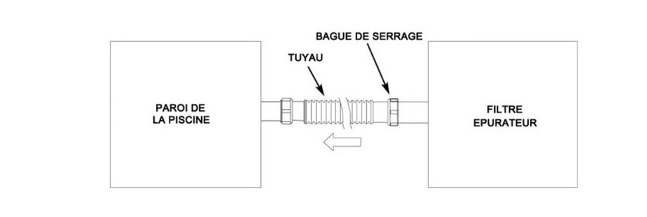 schéma de tuyau intex