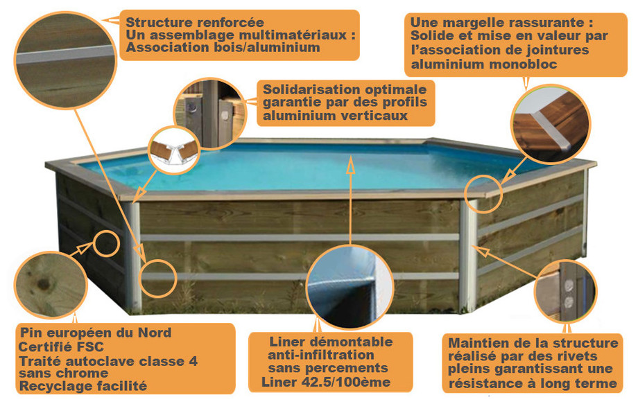 structure de la piscine bois hexagonale masbate waterclip