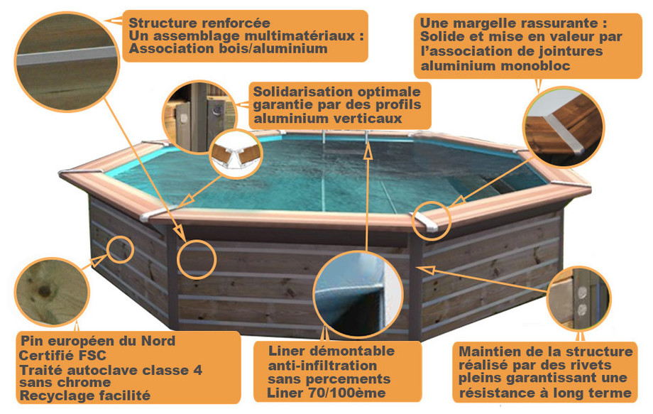 structure de la piscine bois octogonale waterclip flores en situation