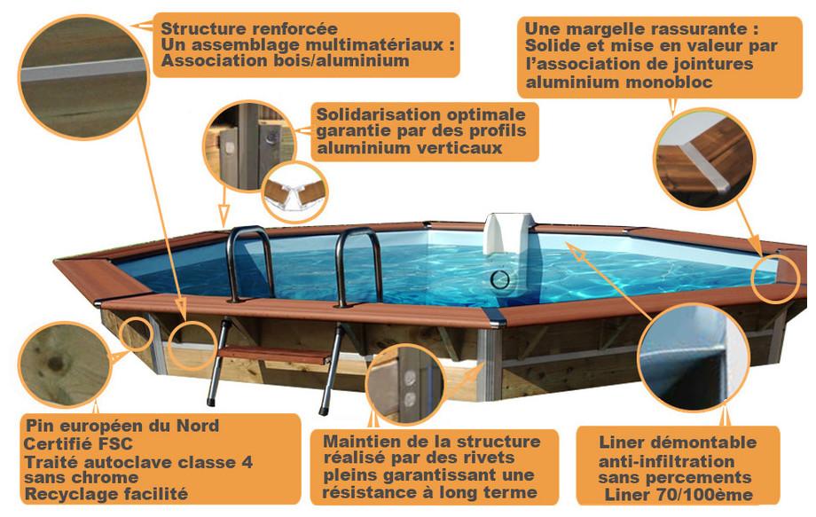 structure de la piscine bois octogonale waterclip naxos