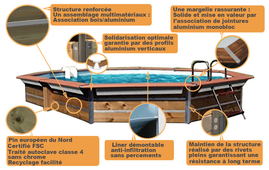 structure de la piscine bois octogonale allongée waterclip en situation