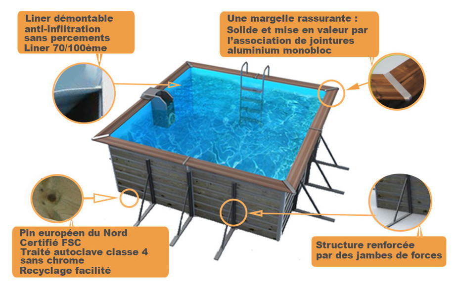 structure de la piscine bois Waterclip carrée en situation