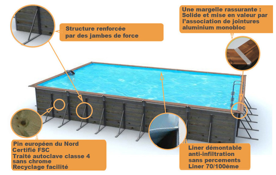 structure de la piscine bois rectangle Waterclip en situation