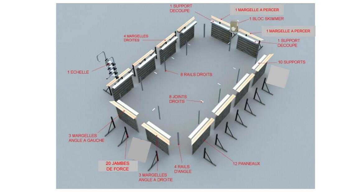structure tilos