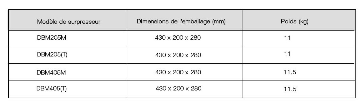 dimensions du surpresseur Waterfull