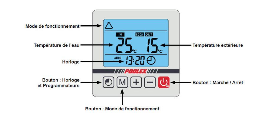 panneau de contrôle de la pompe à chaleur Silverline Pro