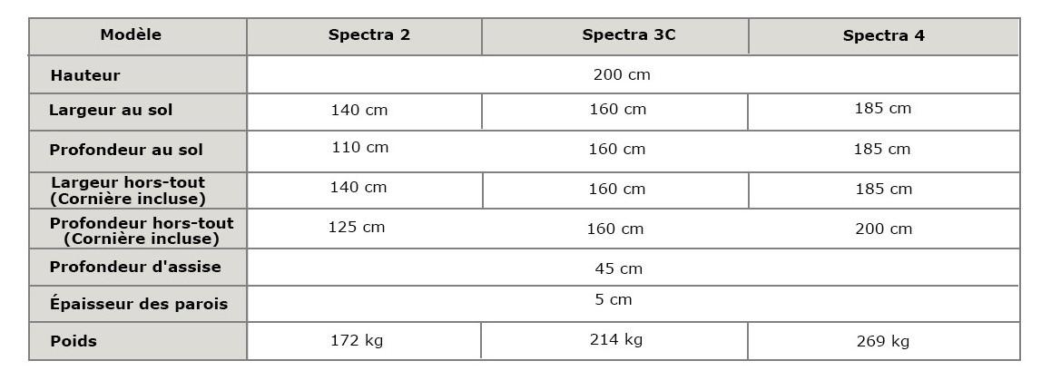 dimensions du sauna infrarouge spectra france sauna